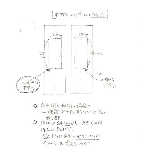 半衿デザインの課題